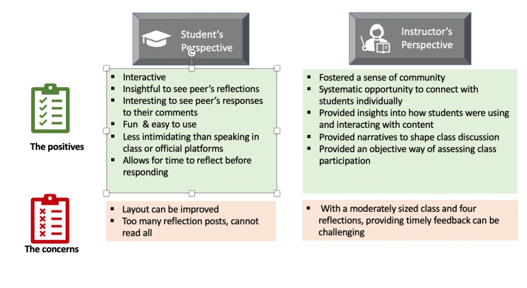 Summary of experiences from students and instructor's perspectives.