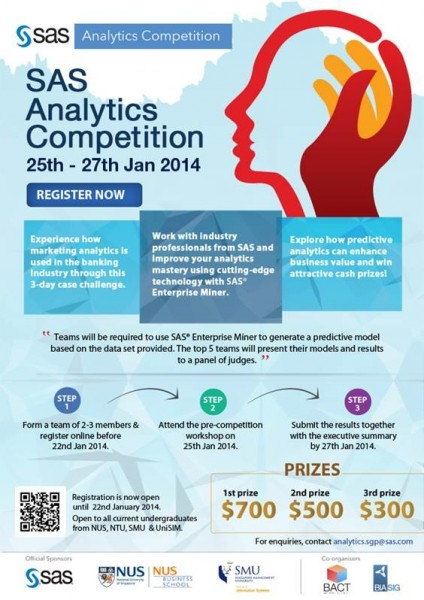 sas analytics competition poster