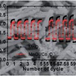 71-150x150