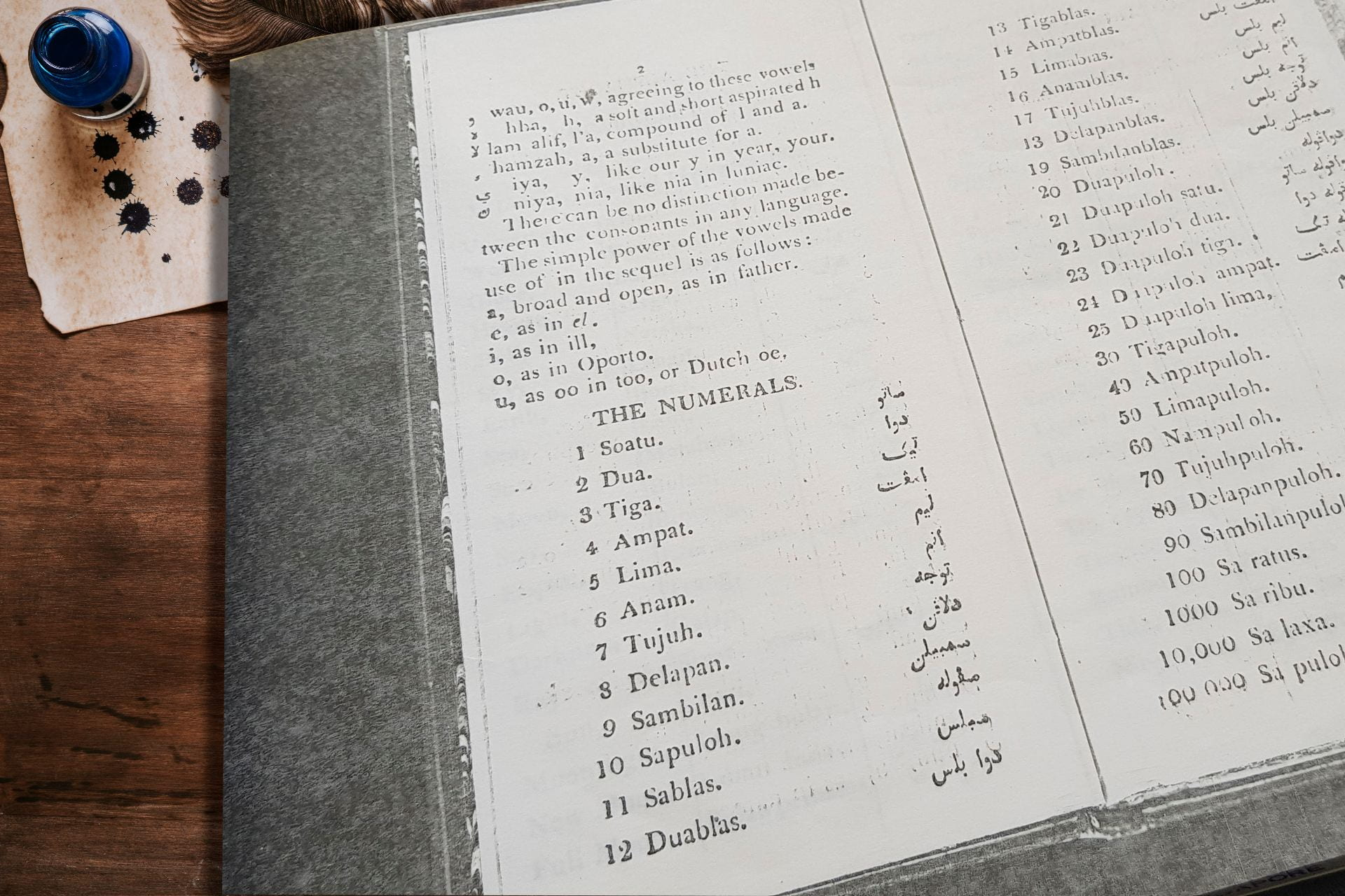 A Vocabulary of the English and Malay Languages, Containing