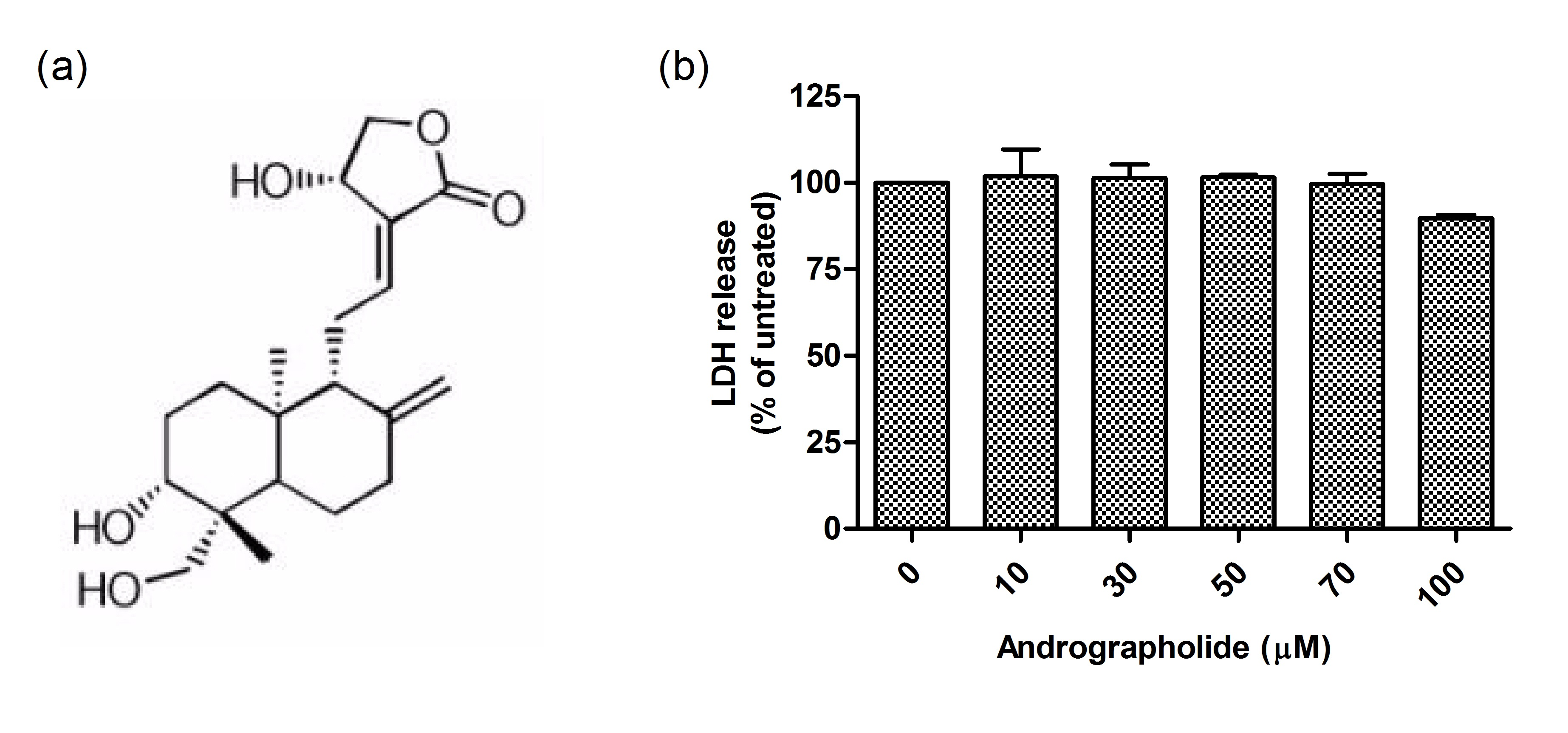 andrographis paniculata research paper In this research paper nanoparticles is prepared by using a medicinally plant andrographis paniculata paniculata leaf extract i research article.