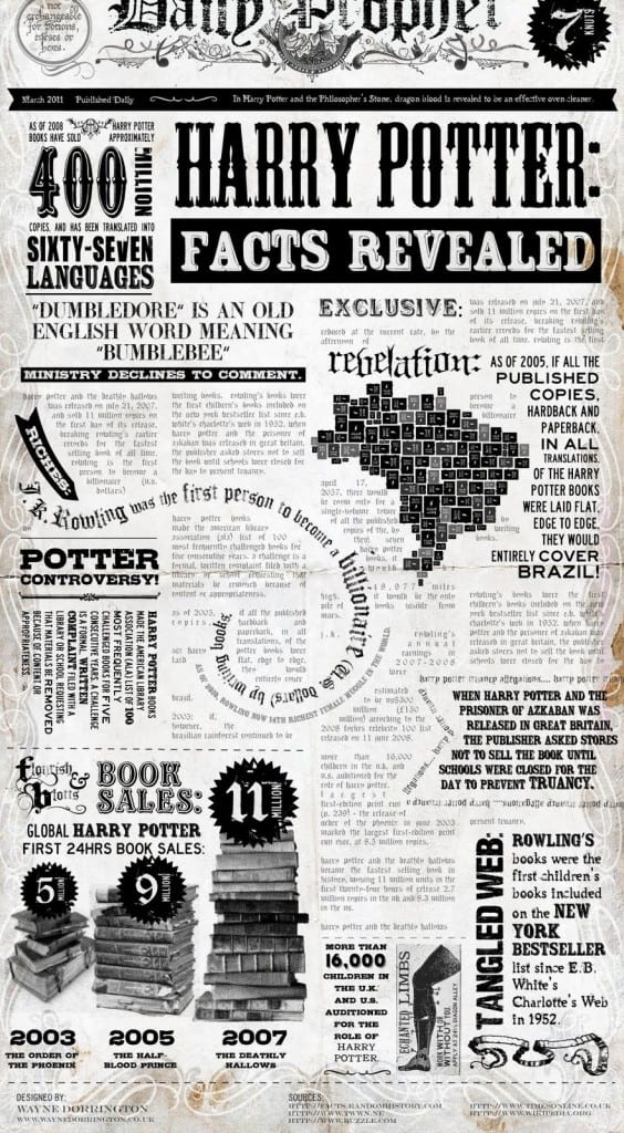 HARRY-POTTER-Infographic2-02