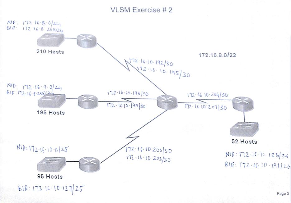 scanner sample