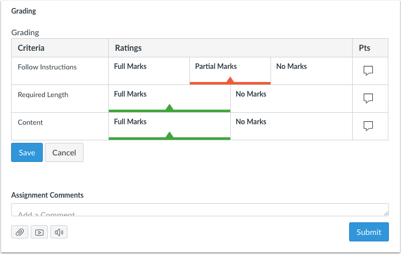 A picture in Canvas showing a non-scoring rubric