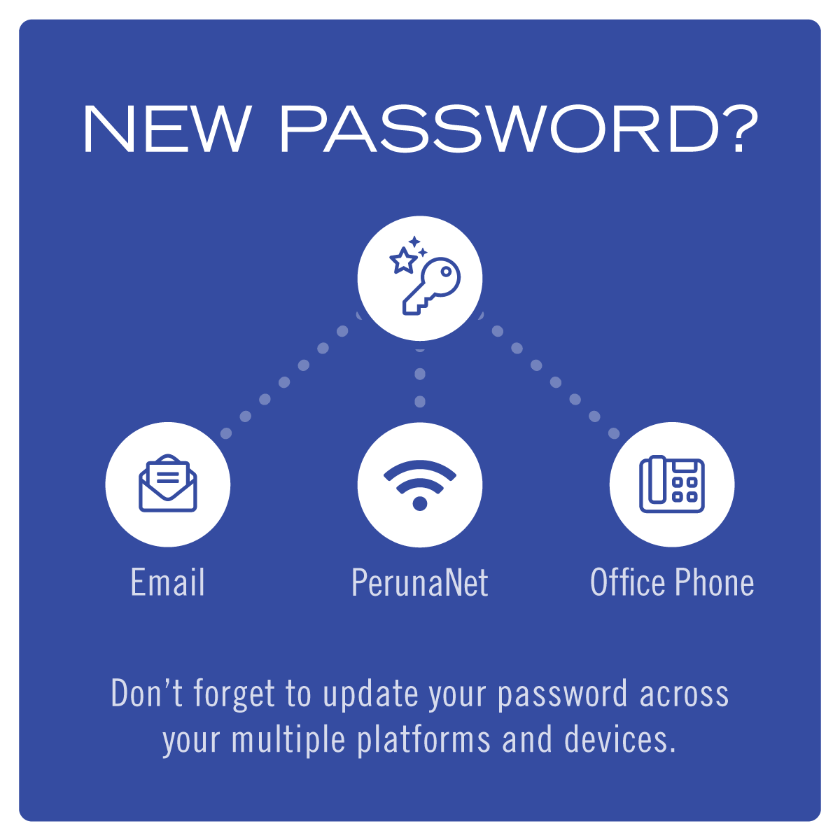New Password? Update it on all devices.