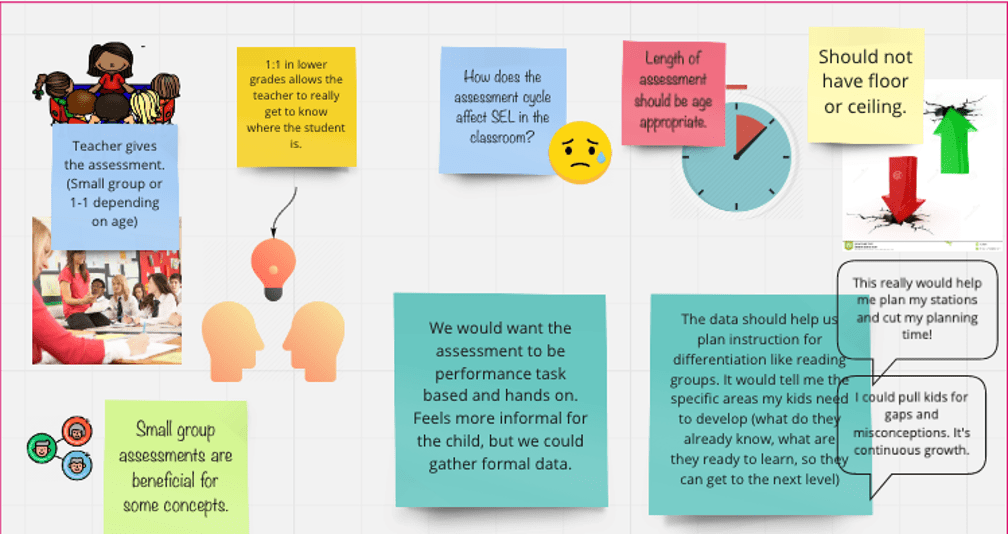 Sticky Notes Focus Group