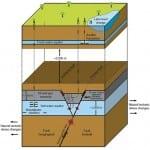 azle-earthquake-report-graphic-01
