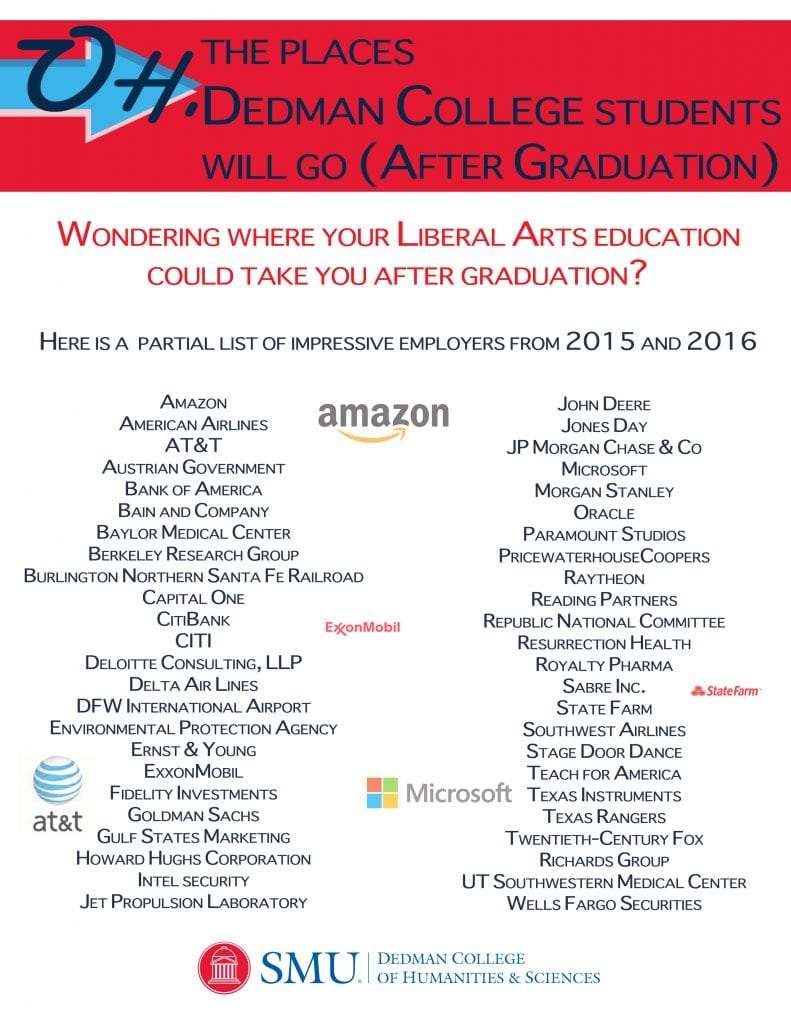 Dedman College graduate employer list
