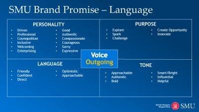 Brand Promise Language
