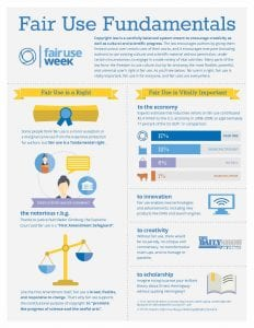 ARL Fair Use Week infographic