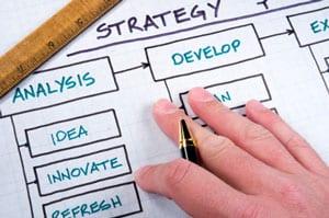 Idea chart