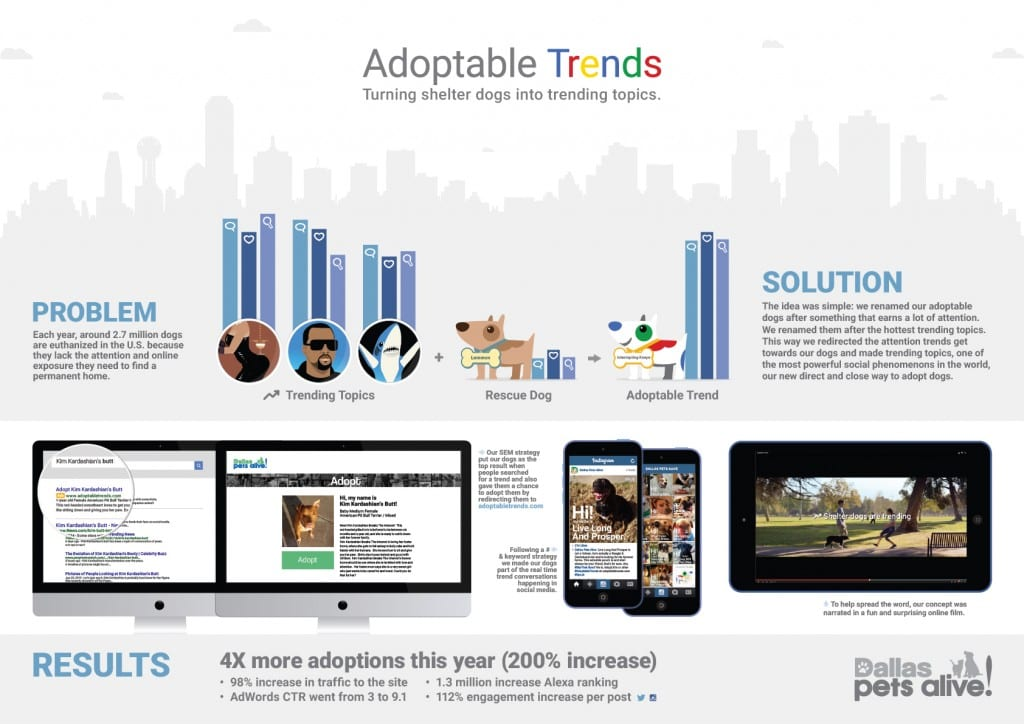 dieste_dpa_trends_cannes_board_campaign