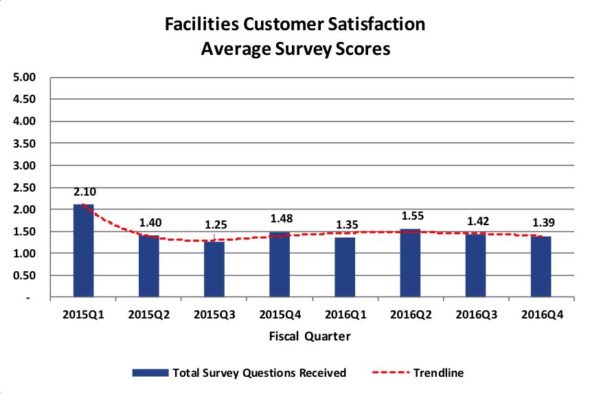 facilities-slide56