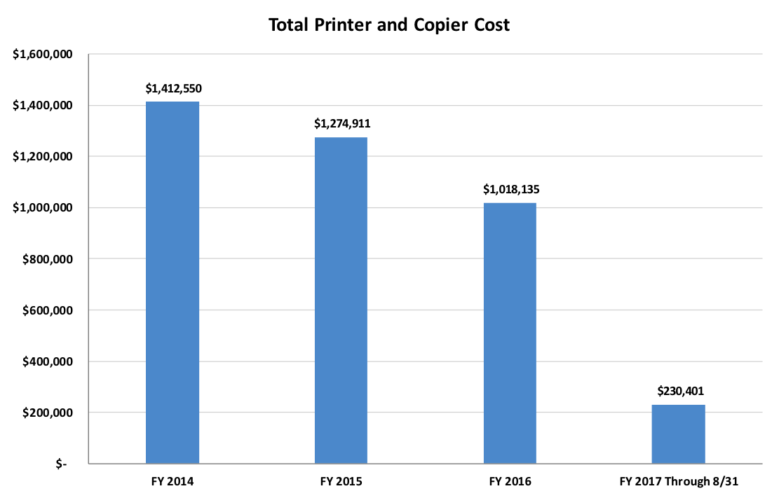 printers2