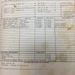 """Call sheet for """"The Lathe of Heaven"""", filmed March 1979"""