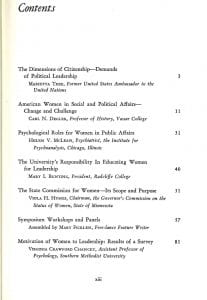 Women's Symposium table of contents, 1966