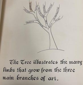 Junior Three Arts Study Club tree emblem, 1953