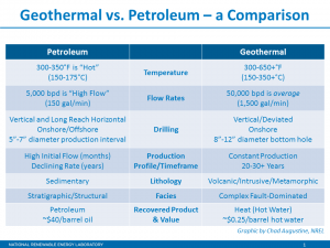 The Differences Between Geothermal and Petroleum, Chad Augustine