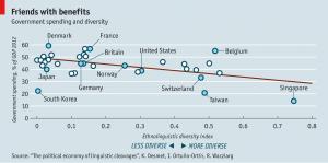 Economist, SMU, Economics, Klaus Desmet