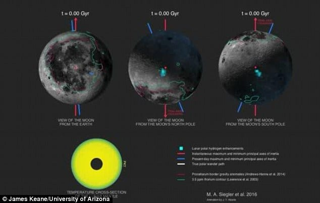 327EC6E200000578-3506346-Scientists_say_they_have_discovered_evidence_that_the_Moon_s_axi-a-3_1458751653451