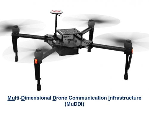 SMU Engineering Profs Receive NSF Grant to Build Multi-Dimensional Drone Communication Framework