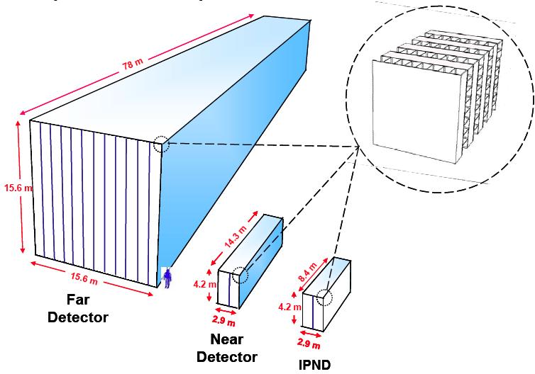 nova-detectors.png