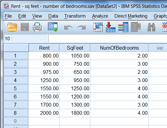 Square Feet And Rent Are Related; So Are Number Of