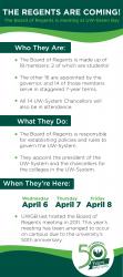 about-board-of-regents