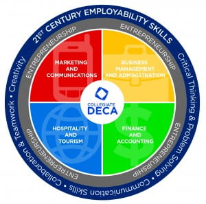 Collegiate DECA wheel