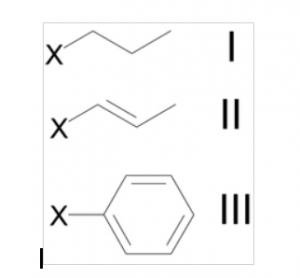 Chlorohydrocarbons