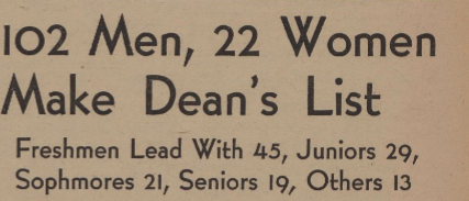 "Headline from October 15, 1946 ""Lariat"" article listing Best as a Dean's List honoree"