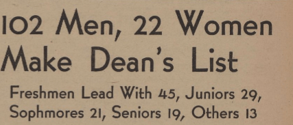 """Headline from October 15, 1946 """"Lariat"""" article listing Best as a Dean's List honoree"""