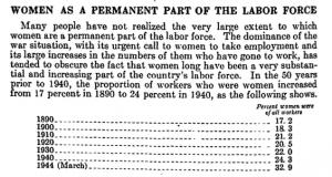 Permanent Labor
