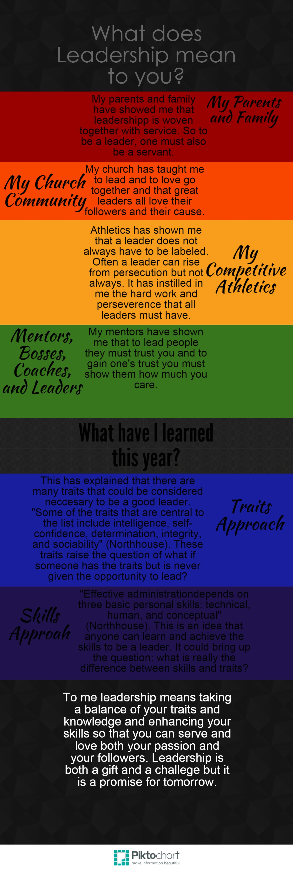 leadership reflection 9 lesser known leadership quotes that inspire if the display of leadership entails personally authentic behavior that inspires others to opine or act a certain way, then what comes out of a.