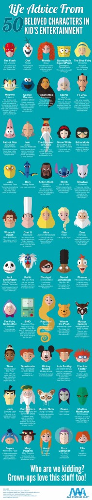 life-advice-from-50-beloved-characters-in-kids-entertainment_55411a4029d99_w900