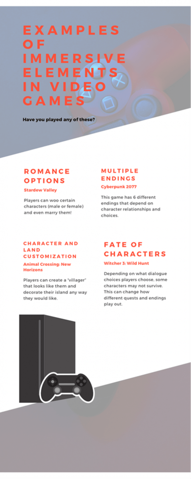 Infographic on the types of immersion elements in video game characters.
