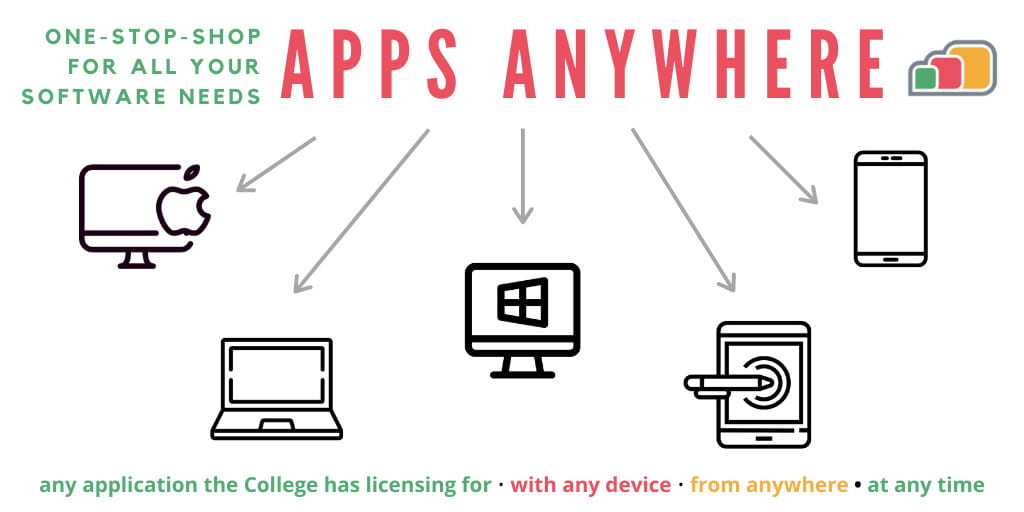 Apps AnyWhere