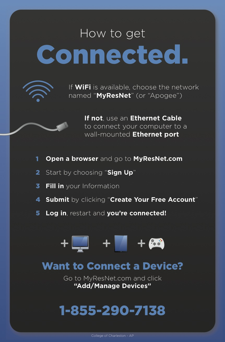 ResNet Connection