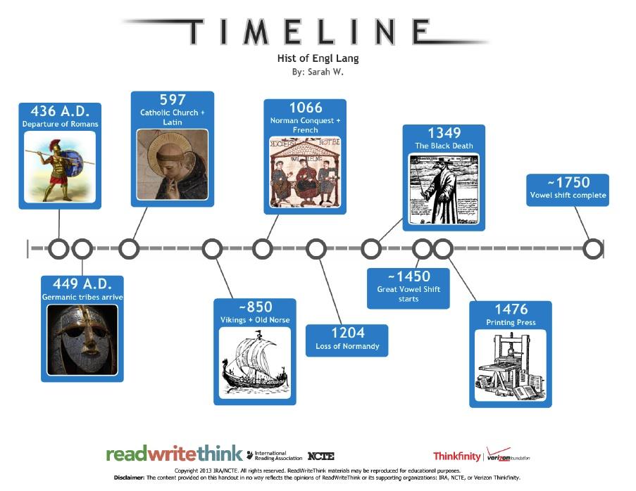 """Résultat de recherche d'images pour """"RWT Timeline français"""""""