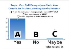 Poll everywhere screenshot