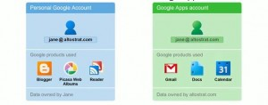 Conflicting Google Accounts Image