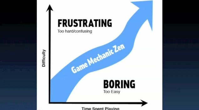 Gamifying Education – From a Student's Perspective!
