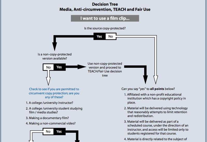 Penn State's Decision Tree