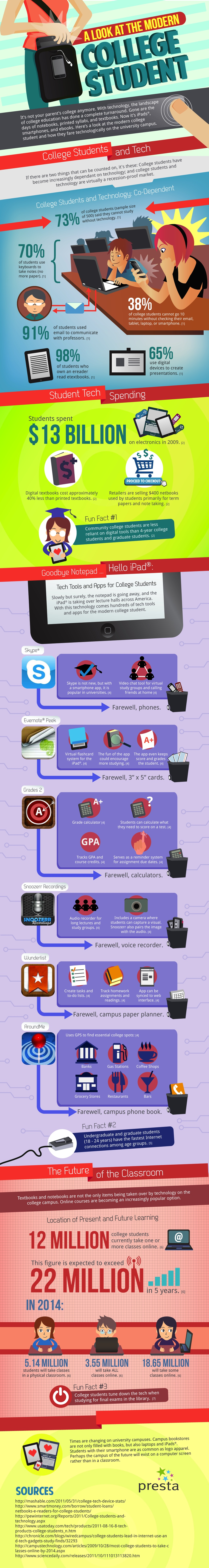 How Tech is Changing College Life [Infographic]