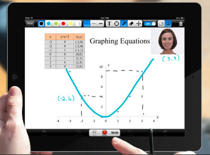 iPad Screencasting Apps to Create Demonstrations and Lectures