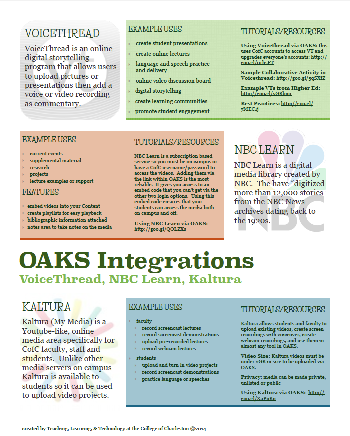 screenshot of the OAKS Integration Quick Guide