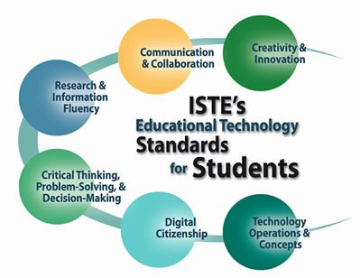 Technology Standards for Assessment/Activities