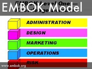 EMBOK Model