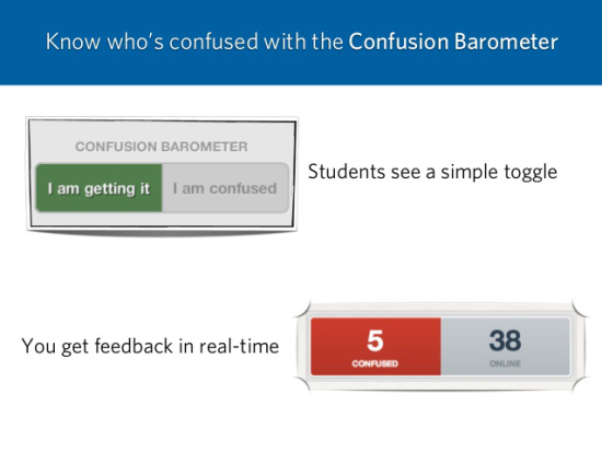 GoSoapBox Confusion Barometer