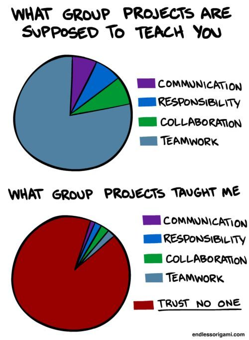 Strategies for Effective Team Projects